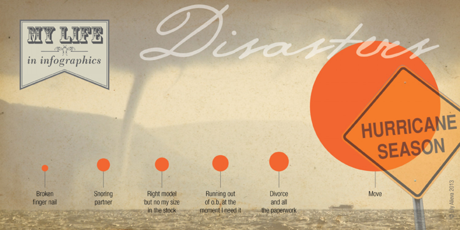 My life in infographics. Disasters Infographic