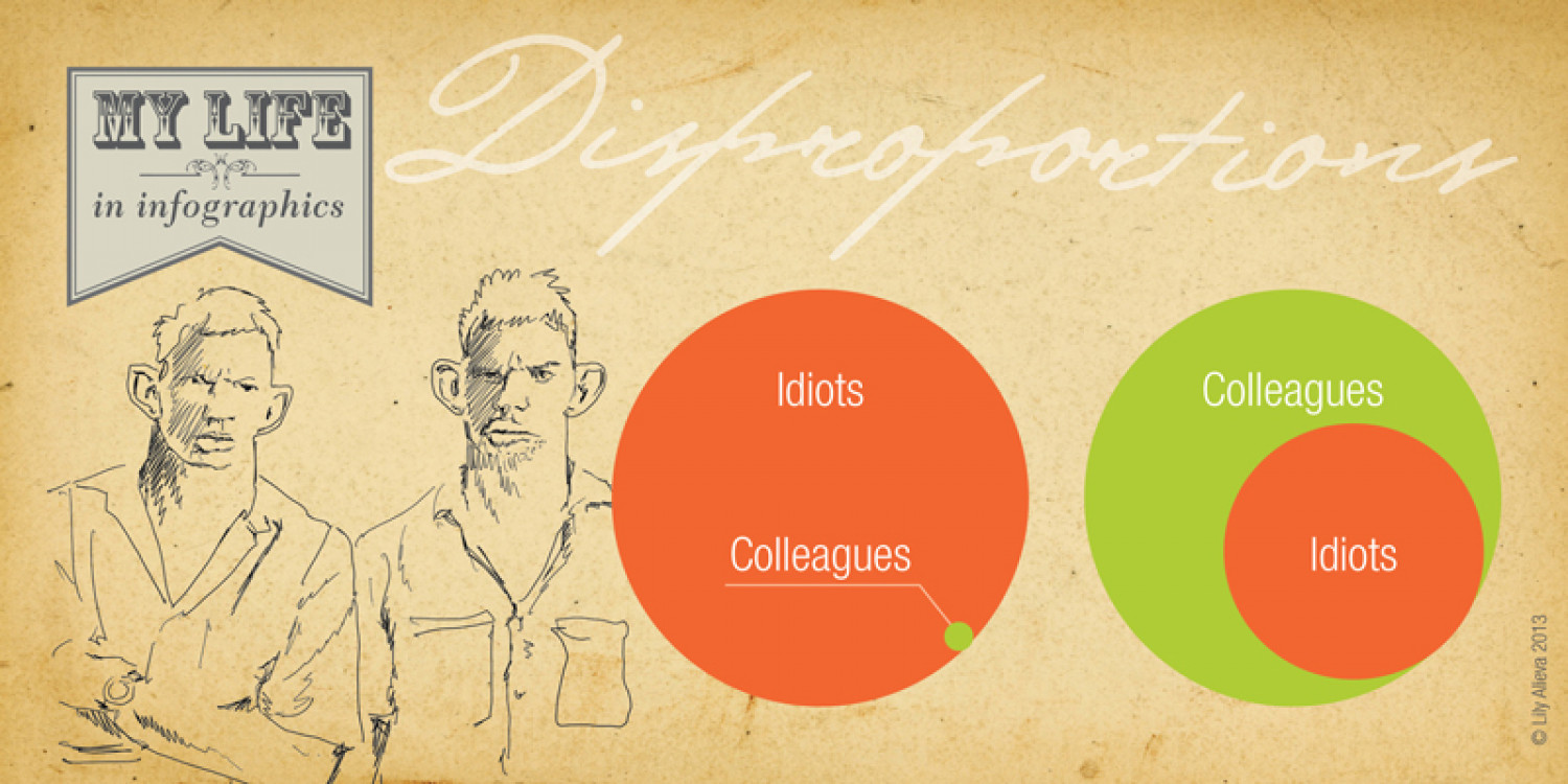 My life in infographics. Disproportions. Infographic