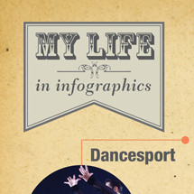 My life in infographics. Passions. Infographic