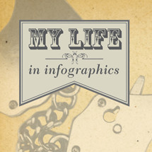 My life in infographics. Relations. Infographic