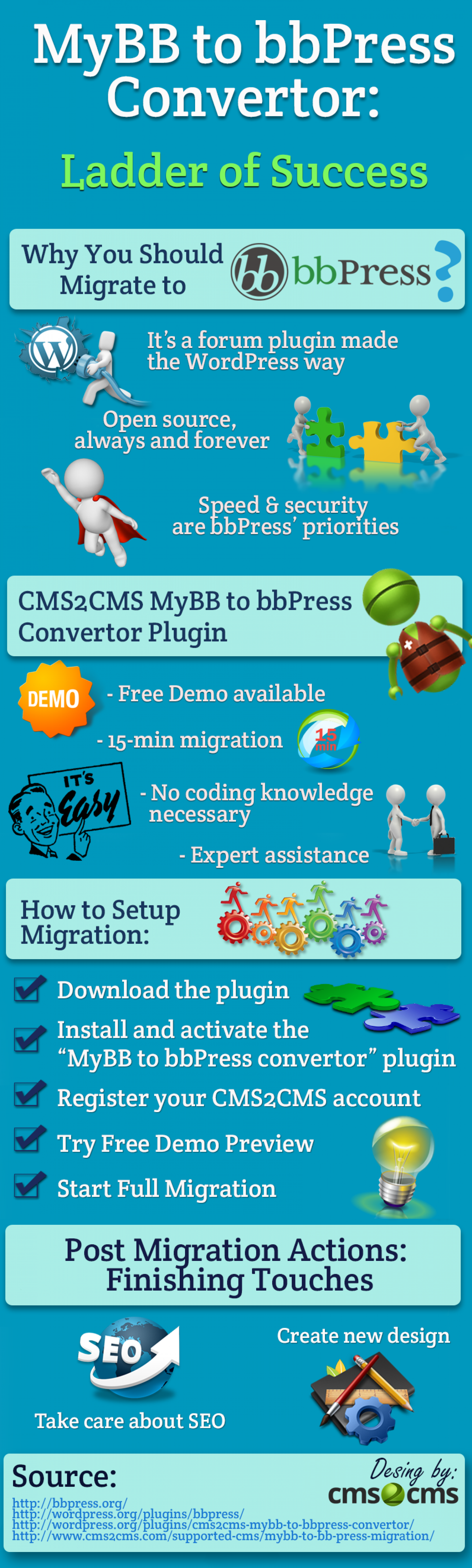 MyBB to bbPress Convertor: Ladder of Success Infographic