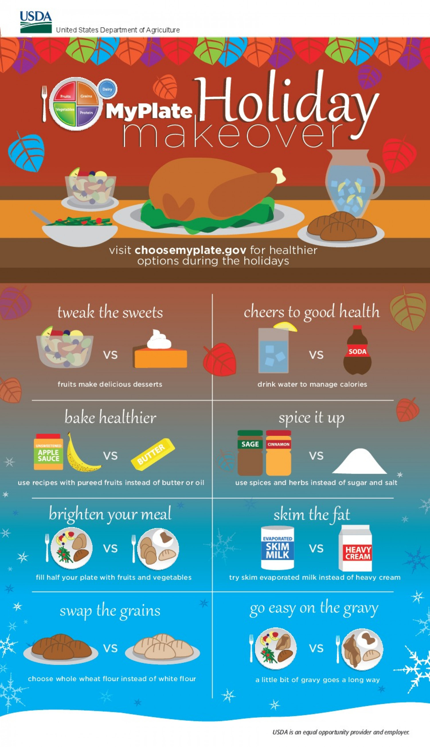 MyPlate Holiday Makeover Infographic