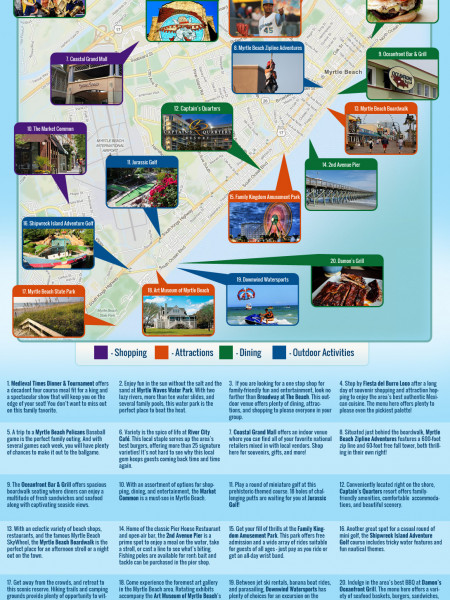 Myrtle Beach Vacation Guide Infographic