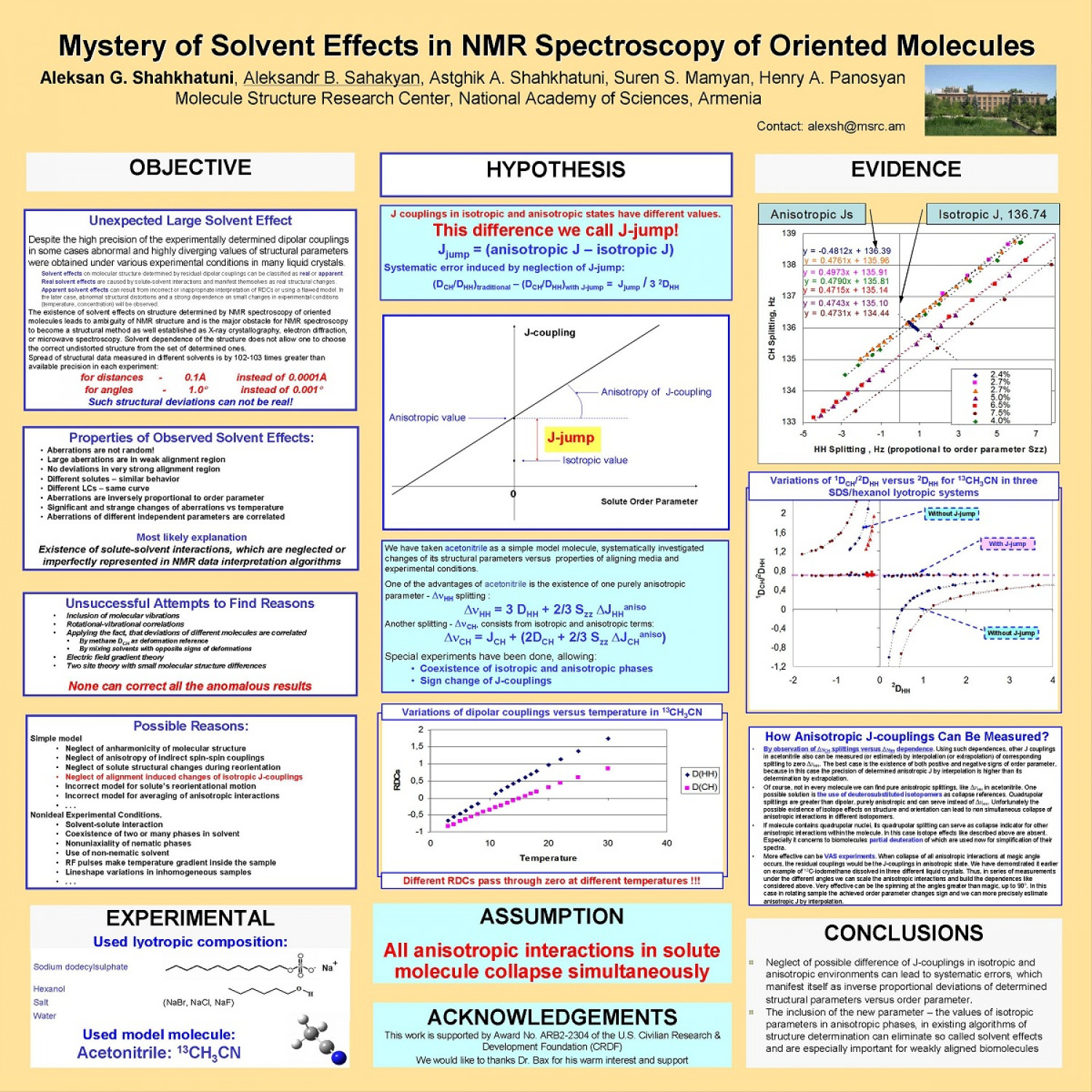 Mystery of Solvent Effects Infographic