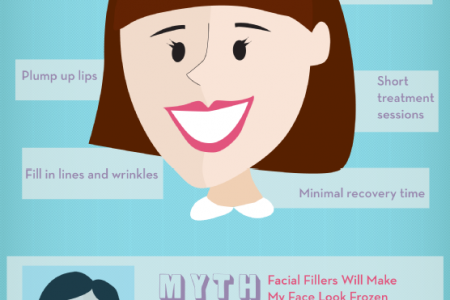 Myth Vs. Fact: The Truth About Facial Fillers Infographic