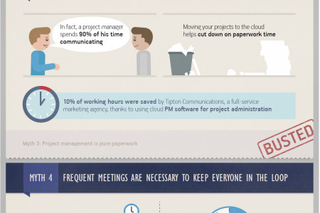 Myths About Project Management Busted by Hard Facts Infographic