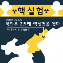 North Korea Nuclear Testing Infographic