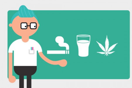 Smoking, Drinking & Drug Use among Young People in England Infographic