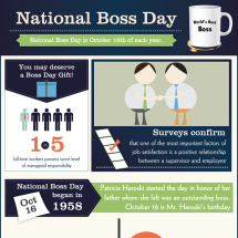 National Boss Appreciation Day Infographic
