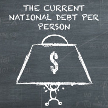 National Debt Per Person Infographic