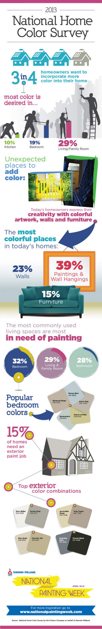 National Home Color Survey