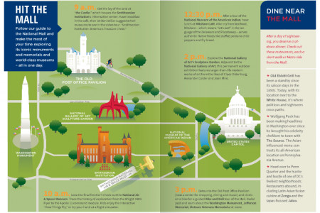 National Mall, Visitor Guide map Infographic
