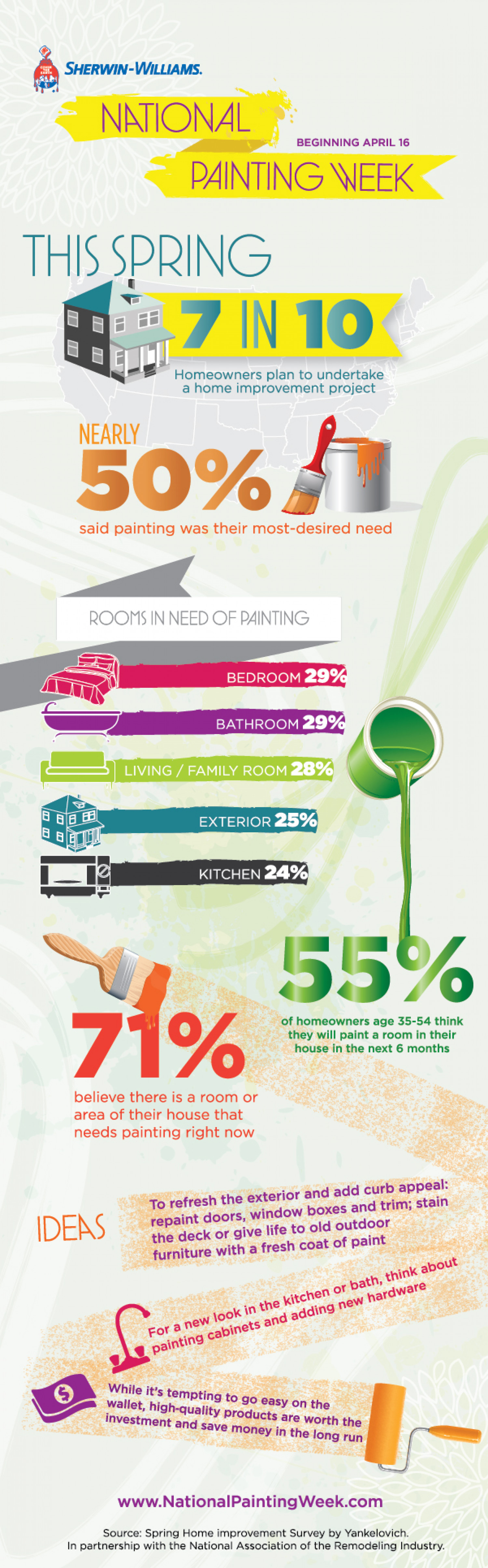 National Painting Week Infographic