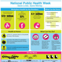 National Public Health Week: Save Lives. Save Money. Infographic