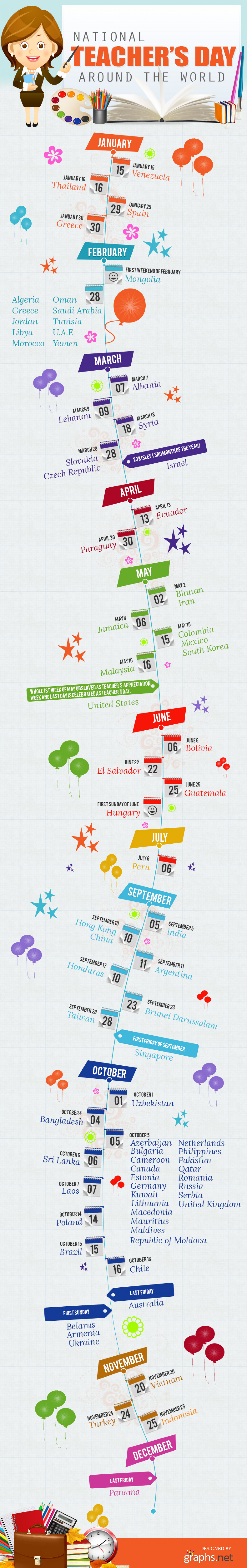 National Teacher's day around the world Infographic