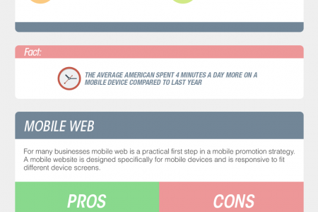 Native Apps vs. Mobile Web: Pros & Cons Infographic