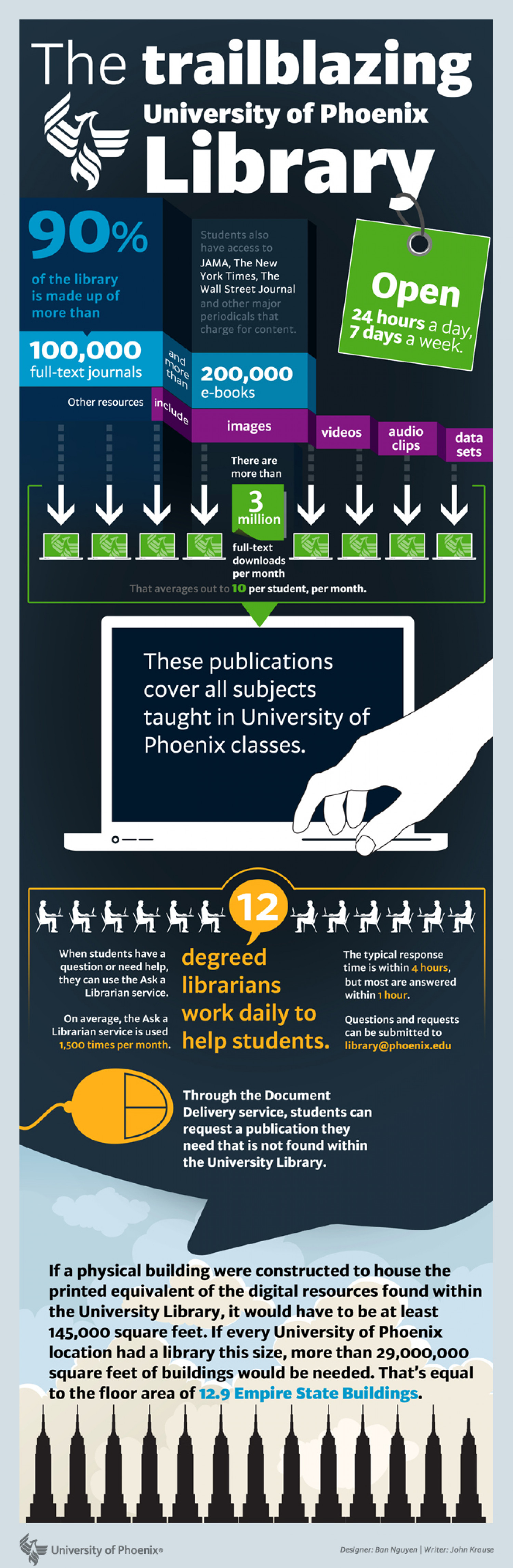 Navigating the digital halls of the University of Phoenix Library Infographic