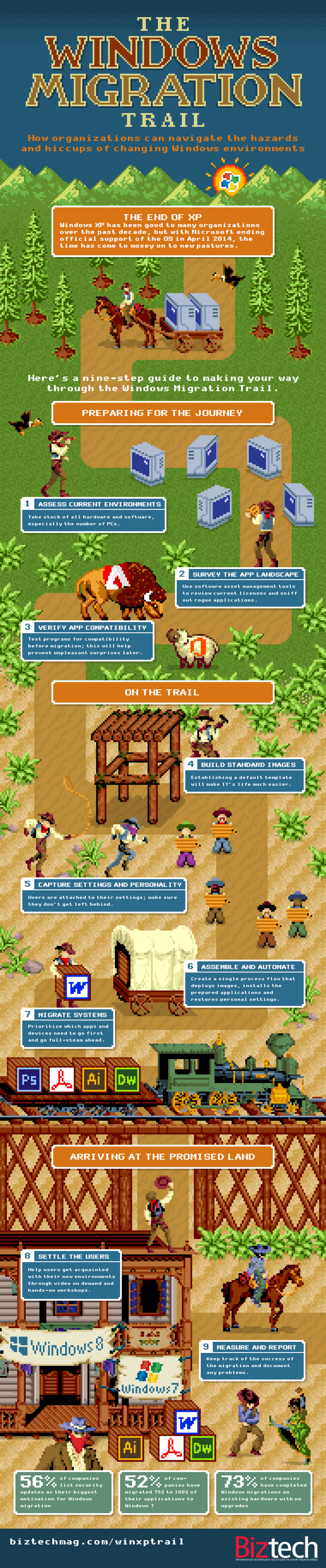 Navigating the Windows Migration Trail Infographic