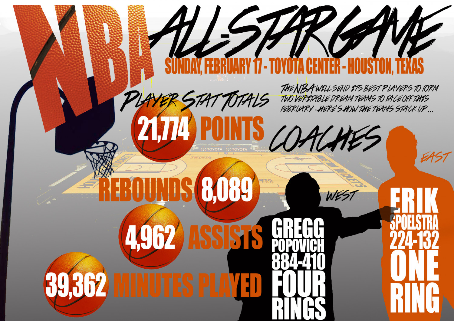 NBA All-Star Stats 2013 Infographic