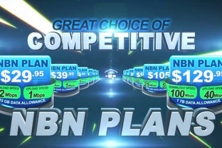 NBN - Cost Infographic
