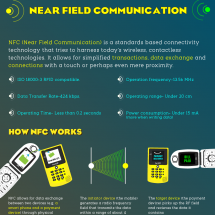 Near Field Communication Infographic