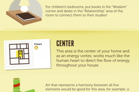Need Good Luck? Feng Shui Your Home! Infographic