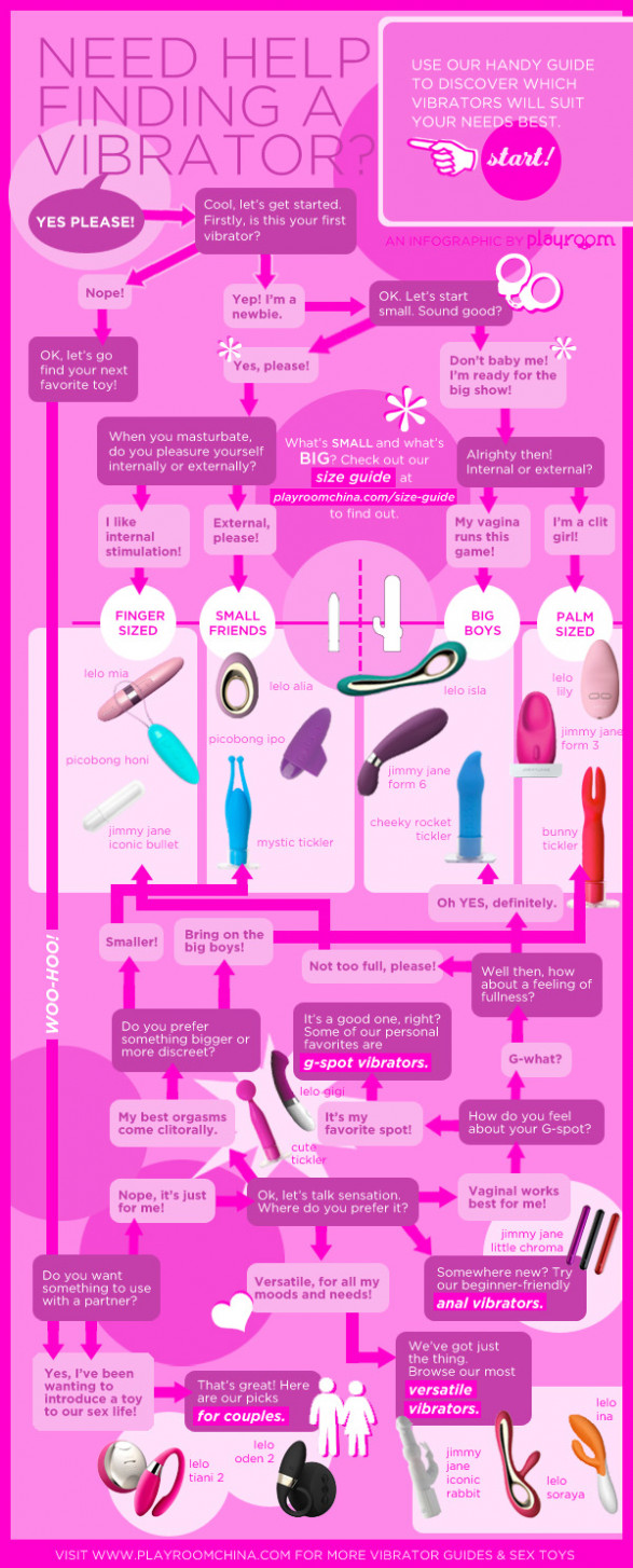 Need help finding a vibrator?