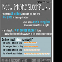 Need More Sleep? The Facts On Sleeping Disorders Infographic