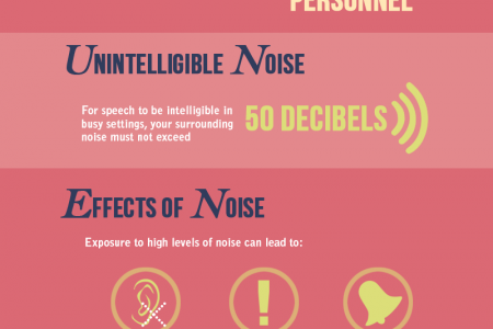 Negative Effects of Laboratory Noise Infographic