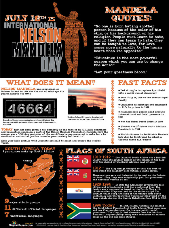 Nelson Mandela - Facts about his life in honor of International Nelson Mandela Day July 18
