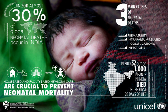 Neonatal Mortality - Child Survival & Development for every child in India