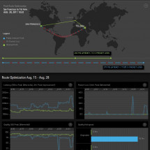 Network Performance Comparison Infographic