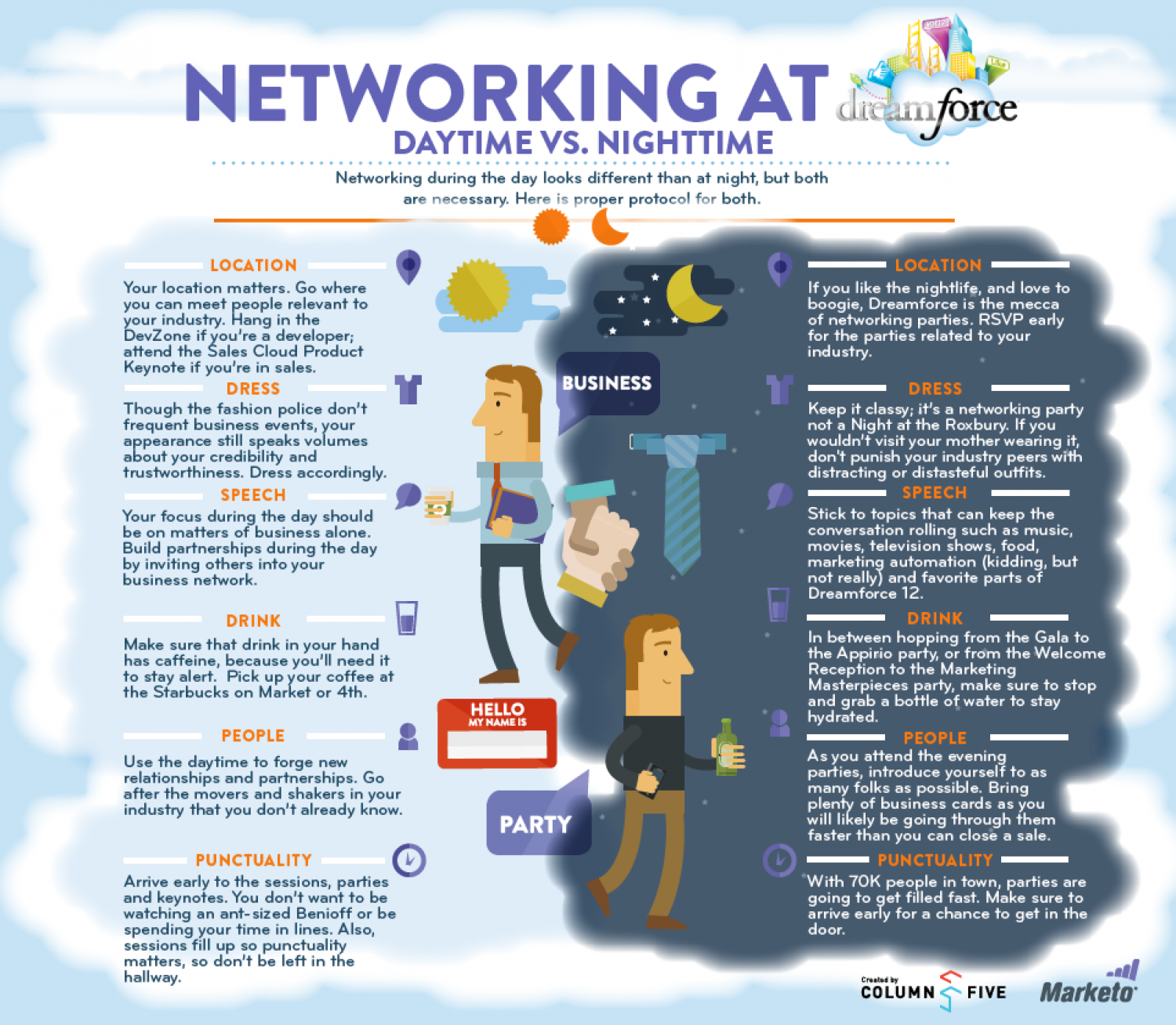 Networking at Dreamforce: Daytime Vs. Nighttime Infographic