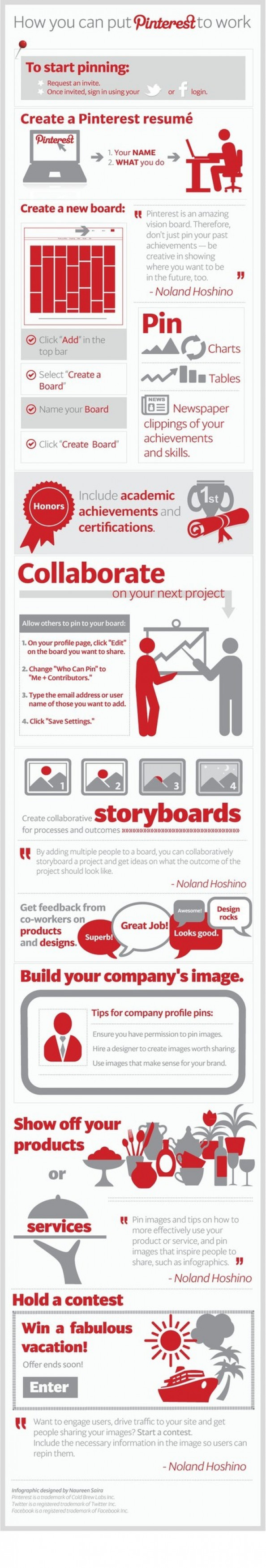 Networking Social Medias - Infographic: How to put Pinterest to work  Infographic