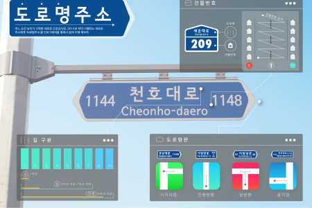New Address system in Korea Infographic