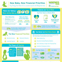 New Baby, New Financial Priorities Infographic