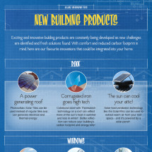 New building products Infographic