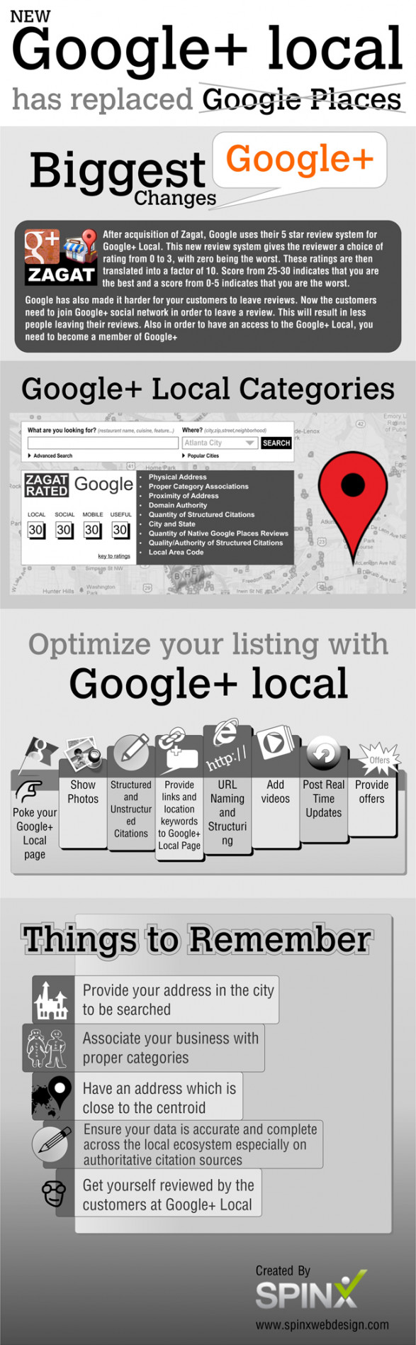 New Google Plus Local has Replaced Google Places