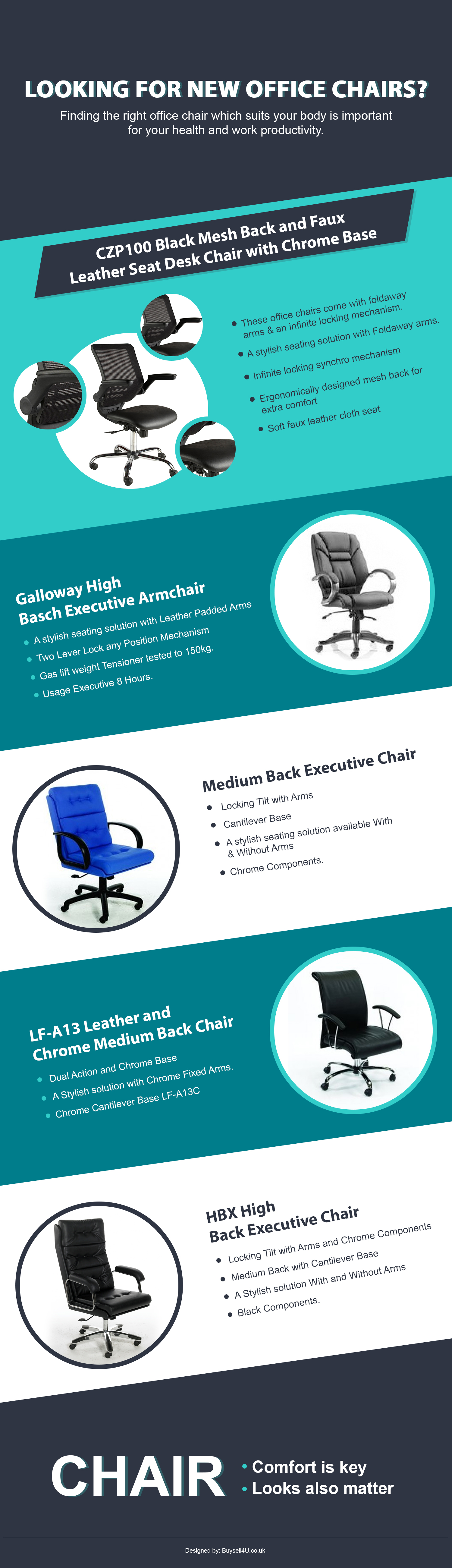 Looking For Office Chairs? Infographic