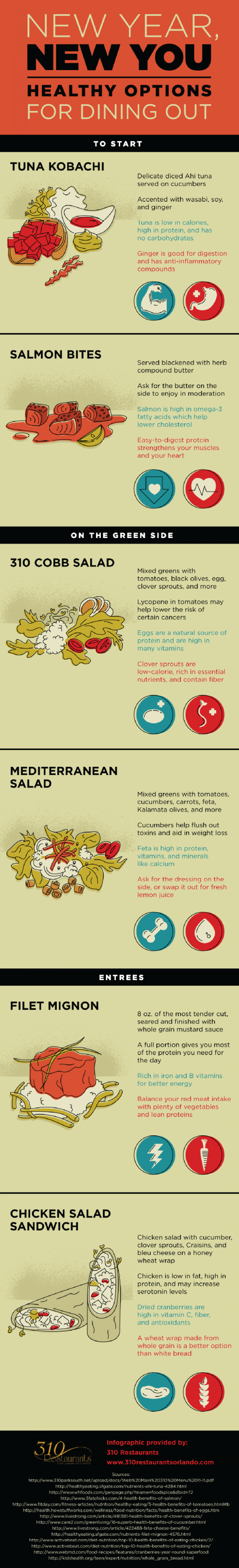 New Year, New You: Healthy Options for Dining Out Infographic