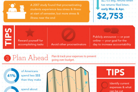 New Year's Budget Resolutions Infographic