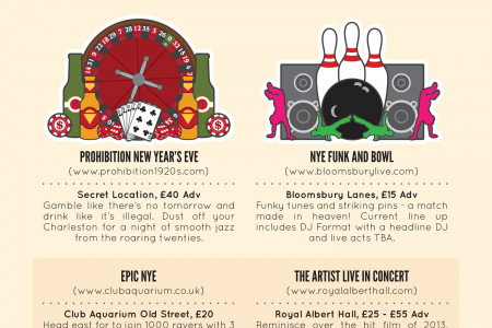 New Year's Eve Ideas for Londoners Infographic