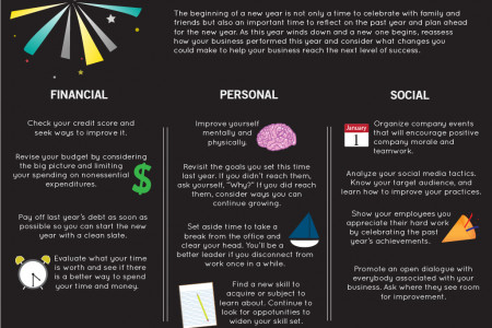 New Year's Resolutions for the Small Business Owner Infographic