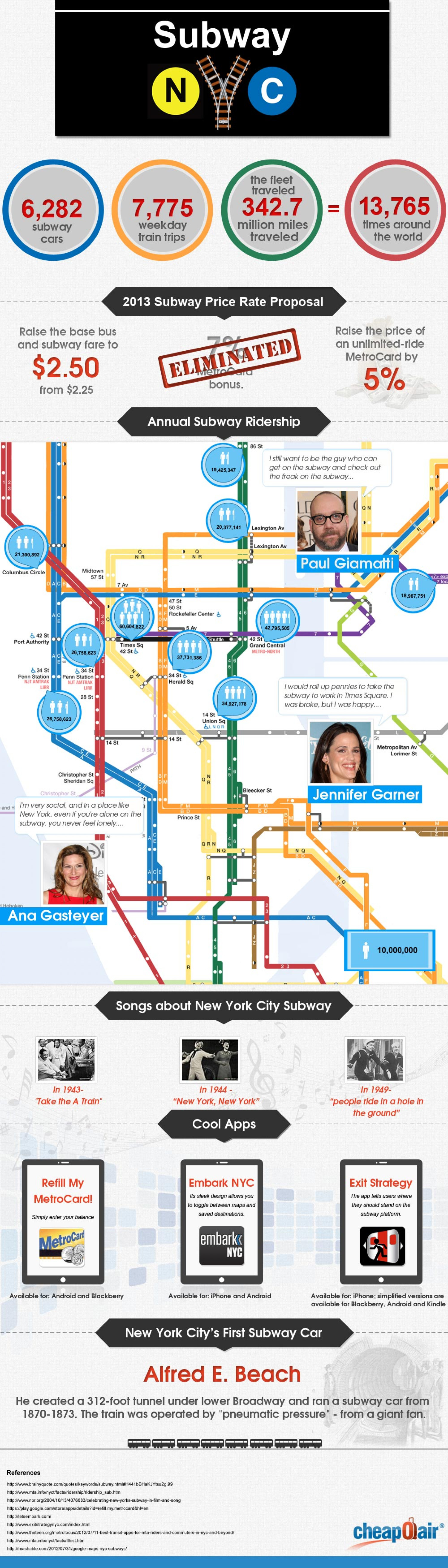 New York City Subway Infographic