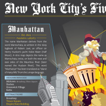 New York City's Five Boroughs Infographic
