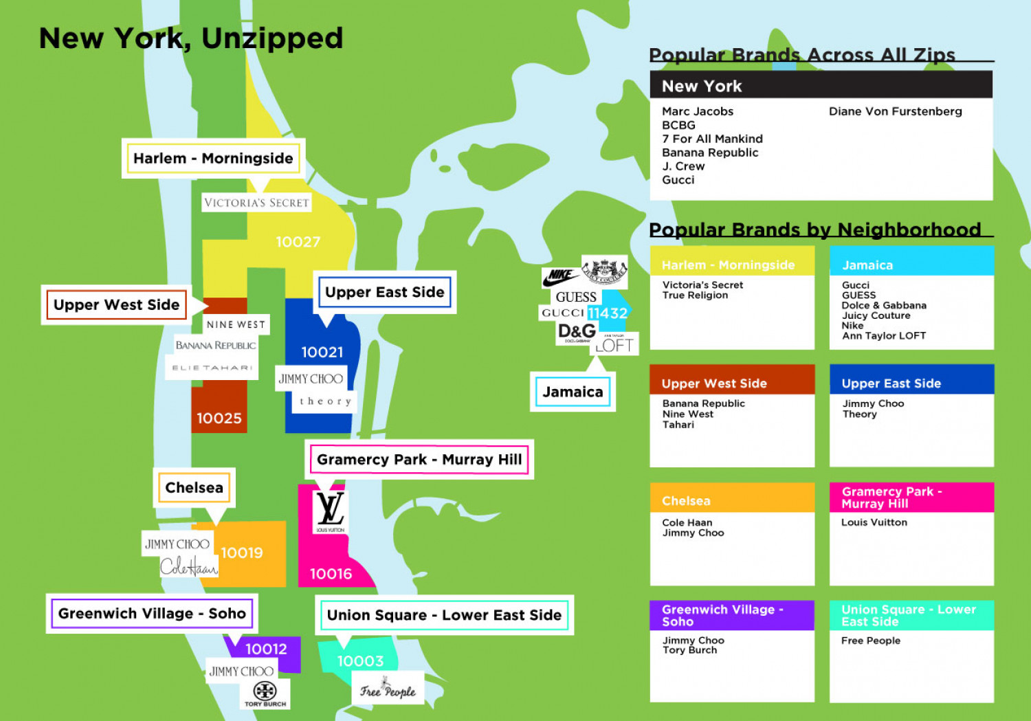 New York Unzipped Infographic