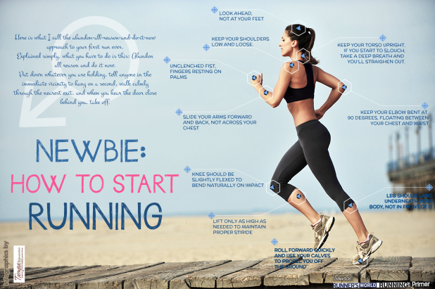 Newbie: How to Start Running