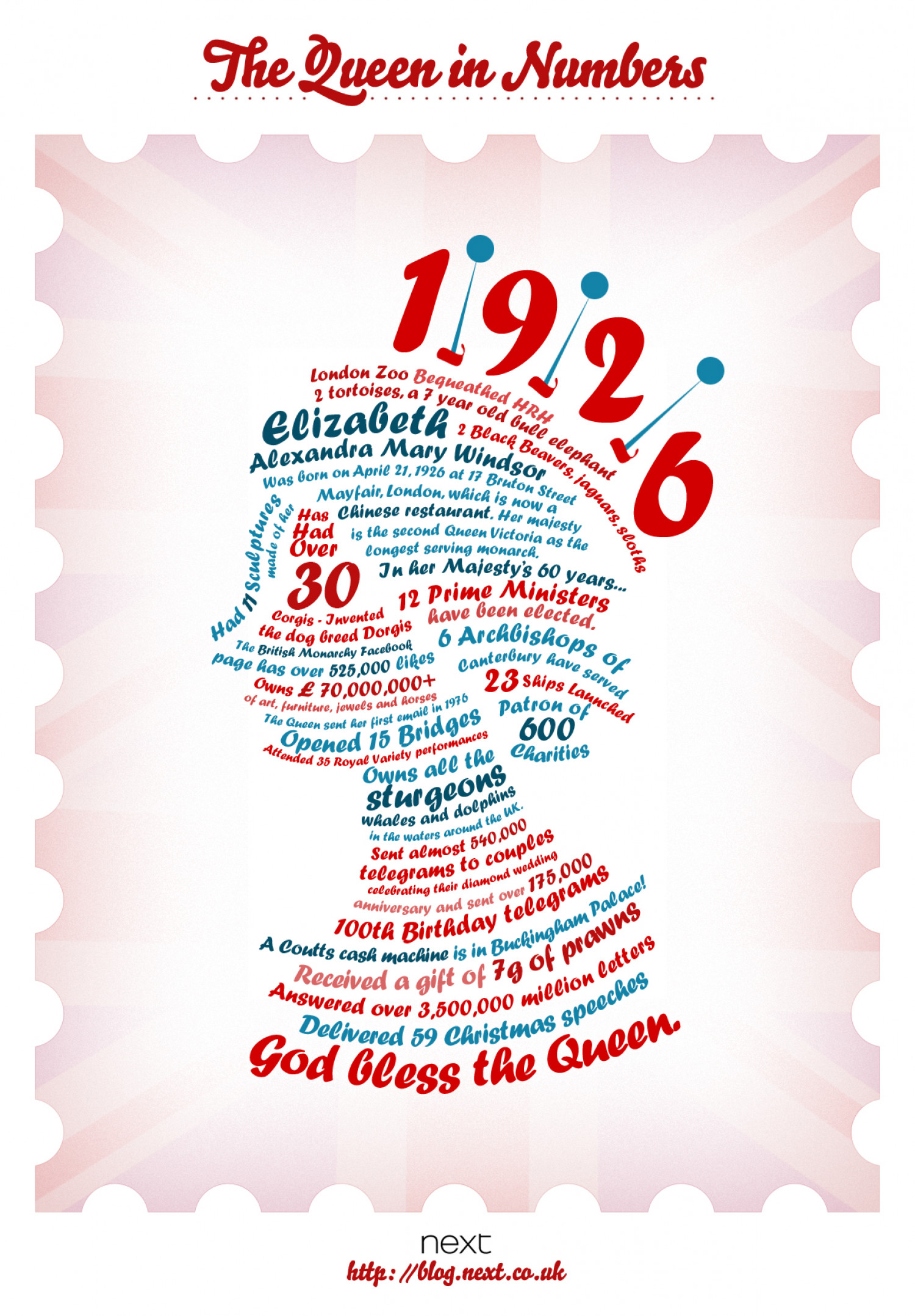 Next - The Queen in Numbers Infographic