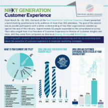 Next Generation Customer Experience Infographic