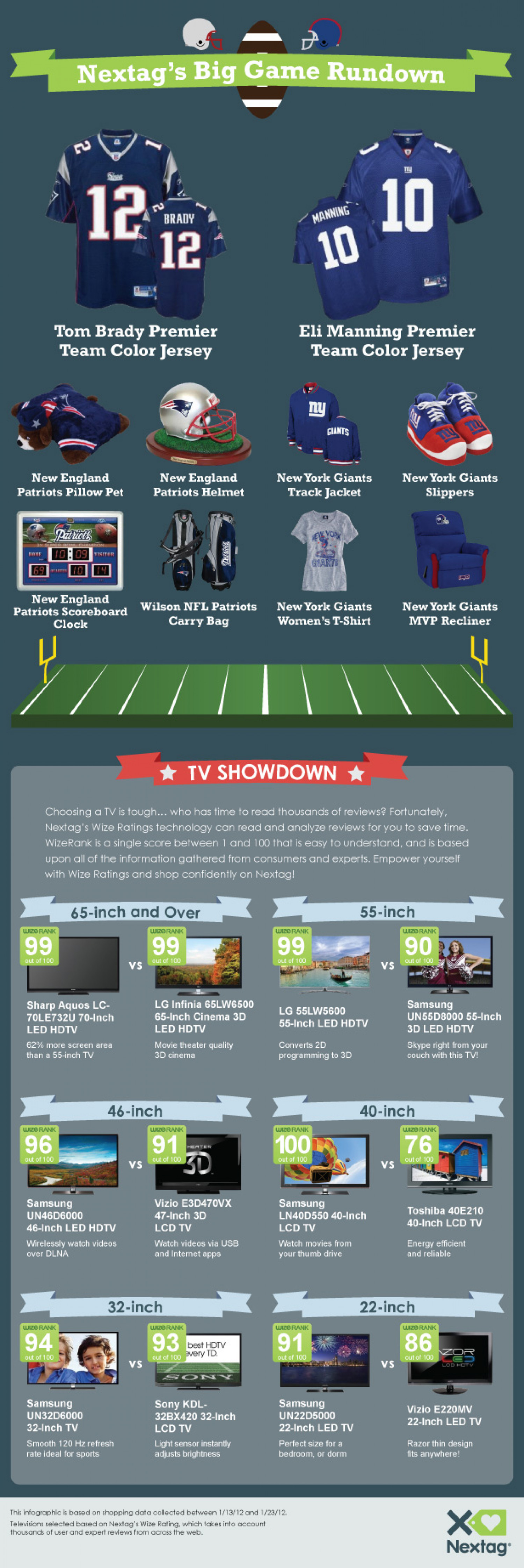 Nextag's Big Game Rundown Infographic